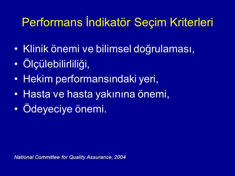 Performans İndikatör Seçim Kriterleri
