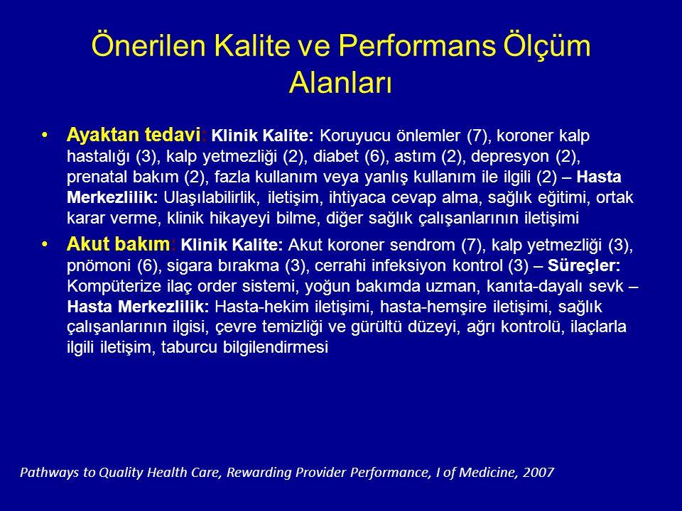 Önerilen Kalite ve Performans Ölçüm Alanları