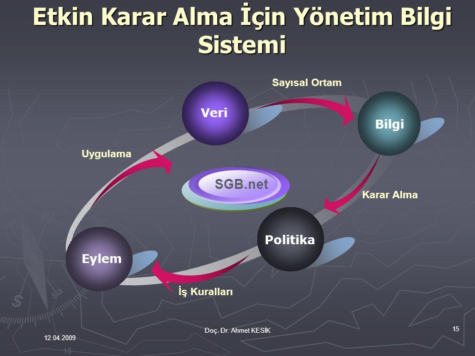 Etkin Karar Alma İçin Yönetim Bilgi Sistemi