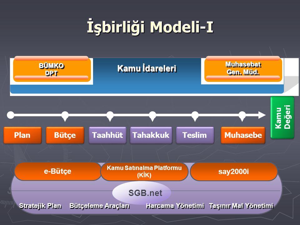 Kamu Satınalma Platformu