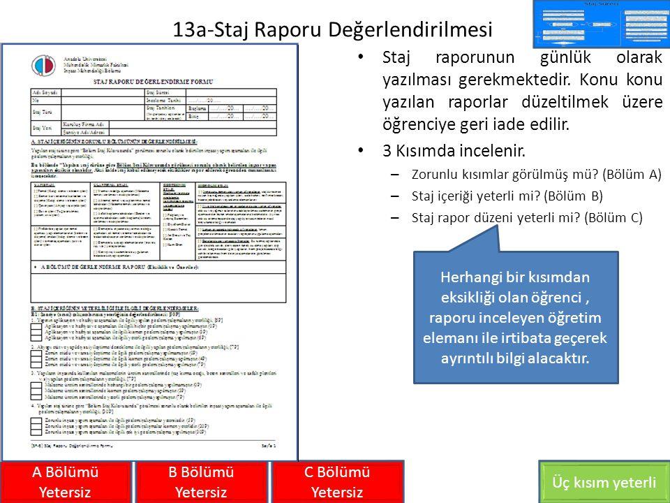 13a-Staj Raporu Değerlendirilmesi