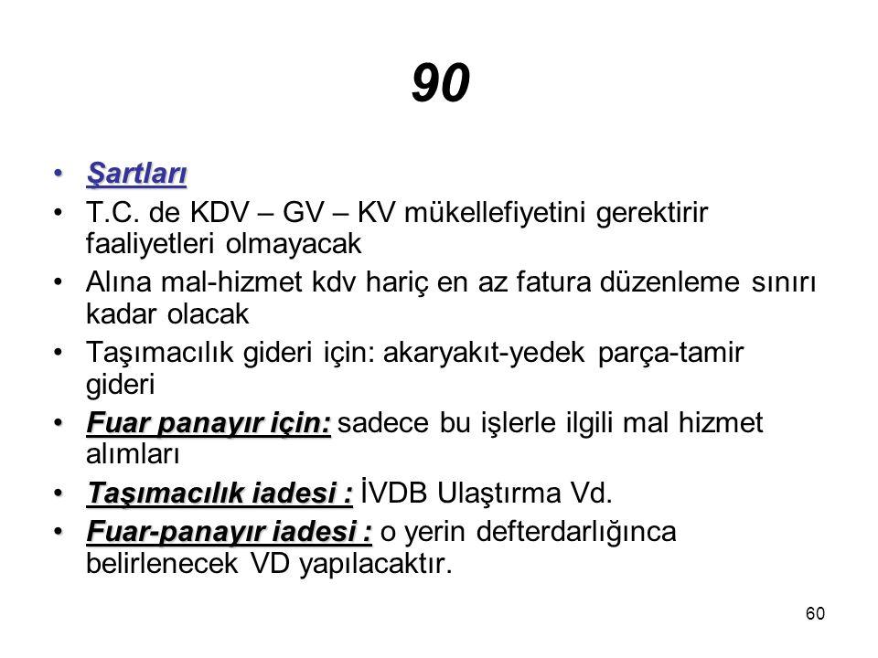 90 Şartları. T.C. de KDV – GV – KV mükellefiyetini gerektirir faaliyetleri olmayacak.