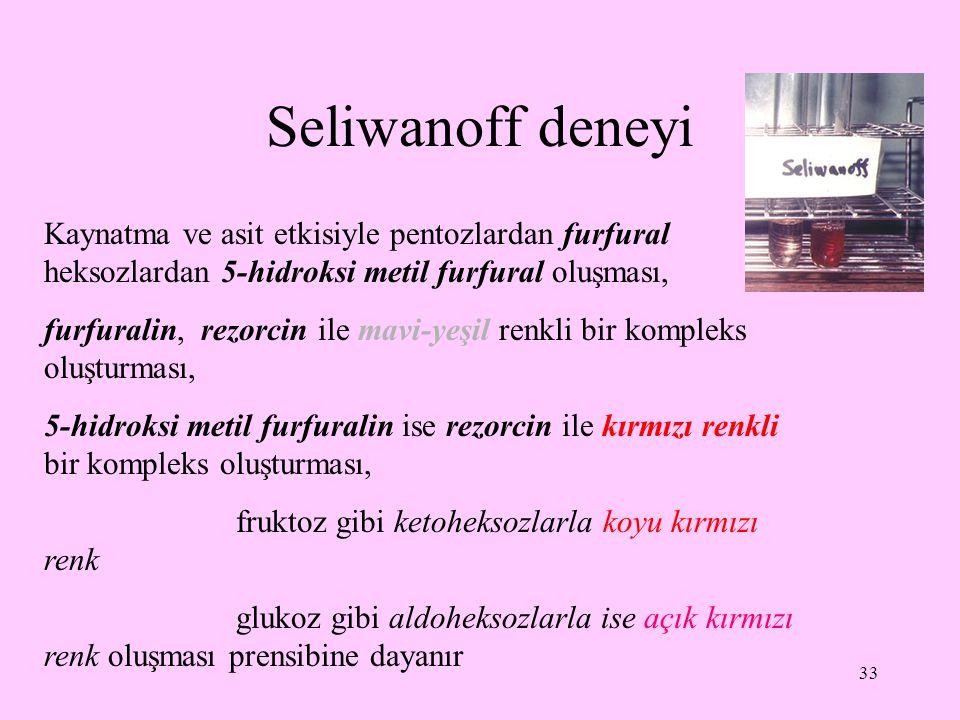 Seliwanoff deneyi Kaynatma ve asit etkisiyle pentozlardan furfural heksozlardan 5-hidroksi metil furfural oluşması,