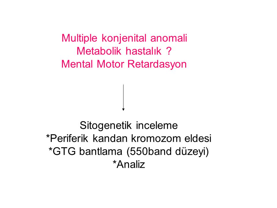 Multiple konjenital anomali Metabolik hastalık