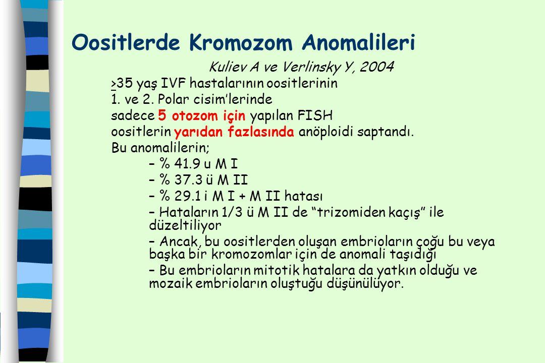 Oositlerde Kromozom Anomalileri