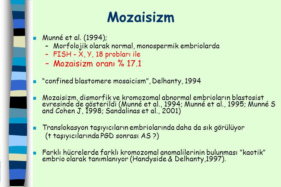 Mozaisizm Mozaisizm oranı % 17.1 Munné et al. (1994);