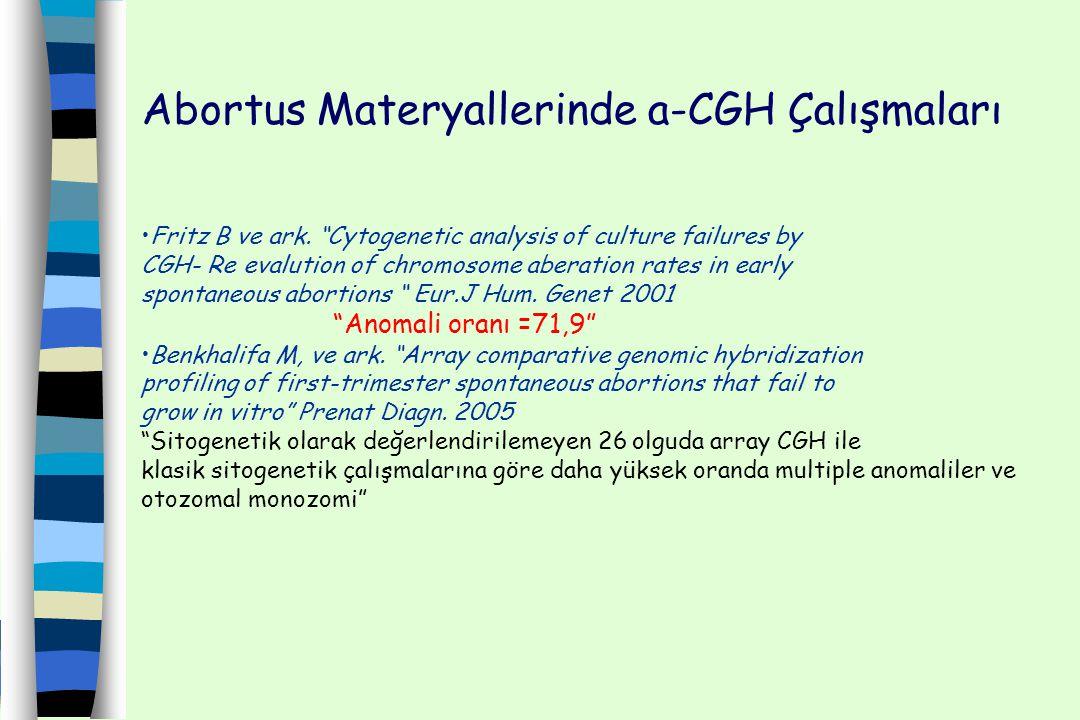 Abortus Materyallerinde a-CGH Çalışmaları
