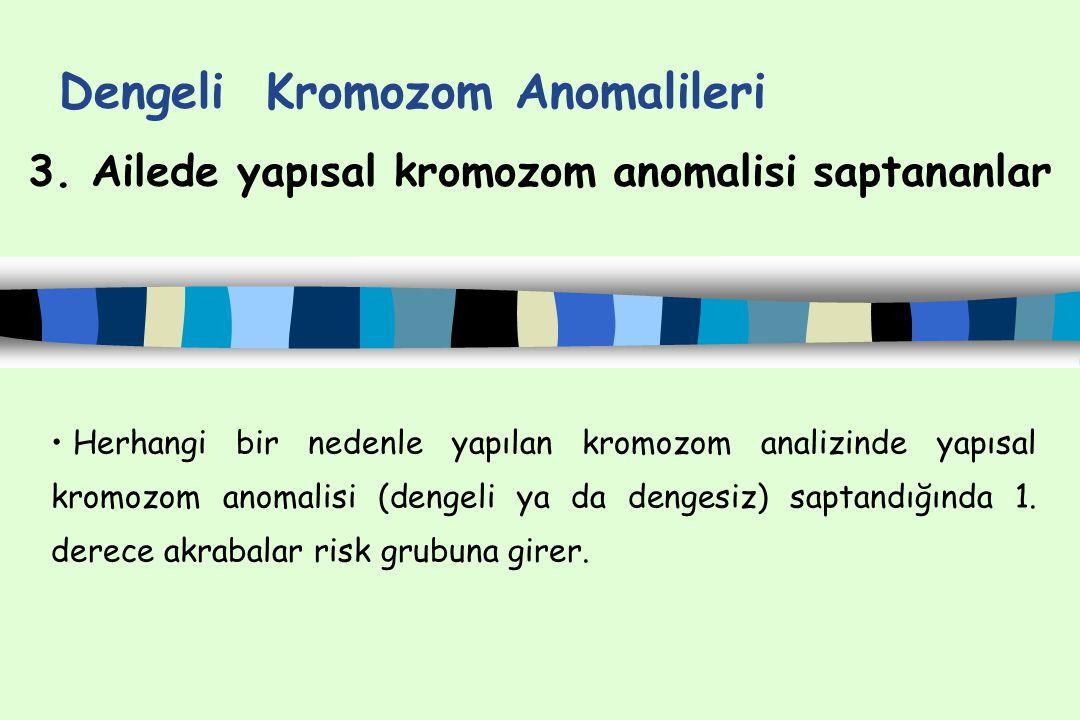Dengeli Kromozom Anomalileri