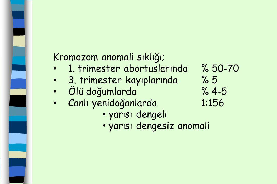 Kromozom anomali sıklığı;