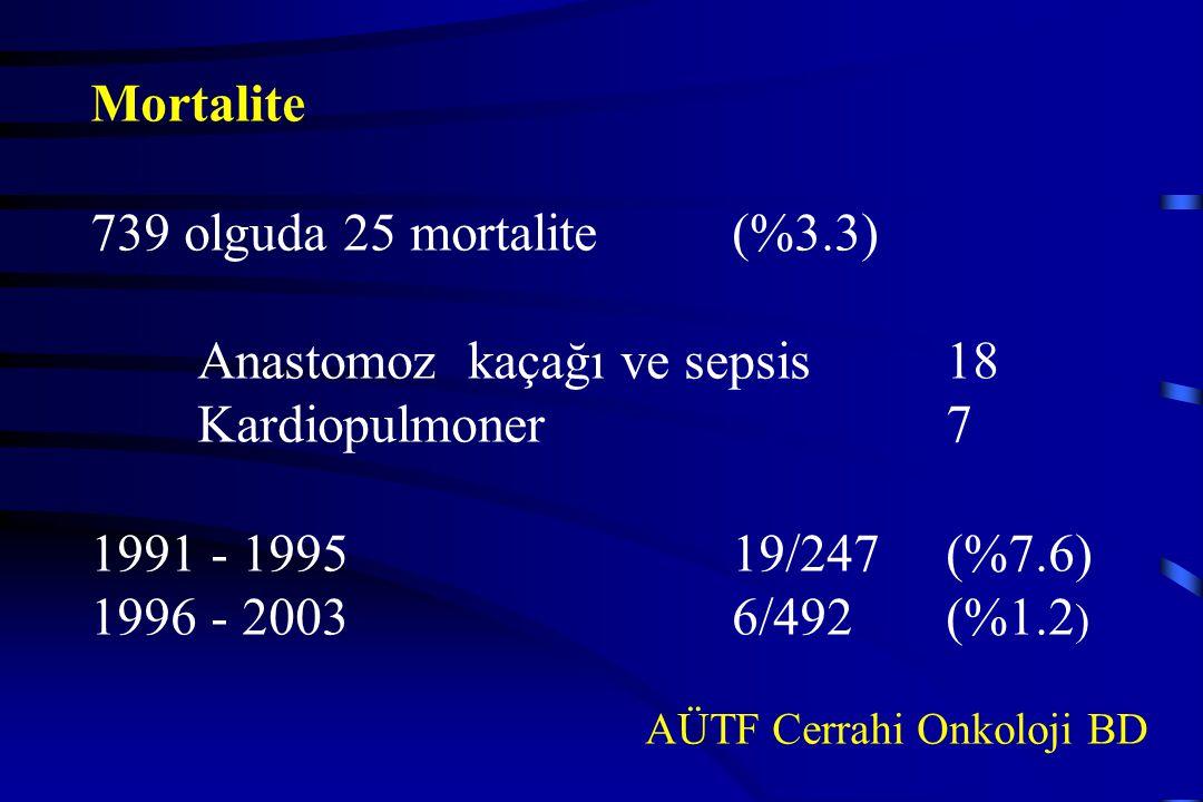Anastomoz kaçağı ve sepsis 18 Kardiopulmoner 7