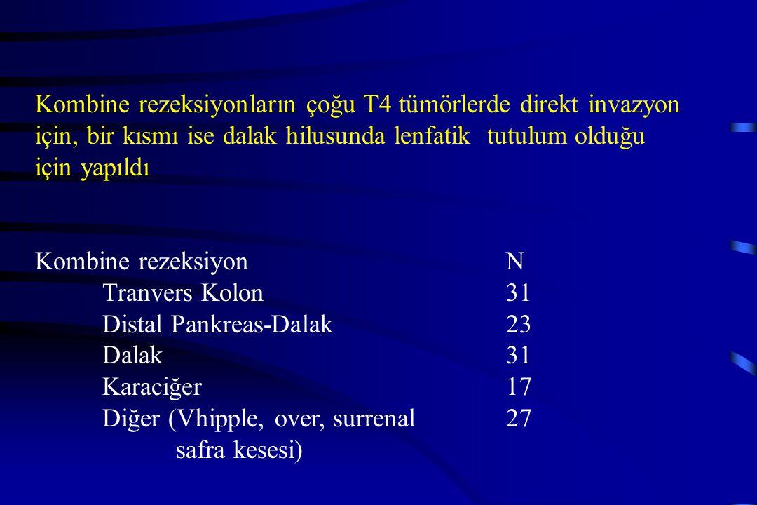 Kombine rezeksiyonların çoğu T4 tümörlerde direkt invazyon