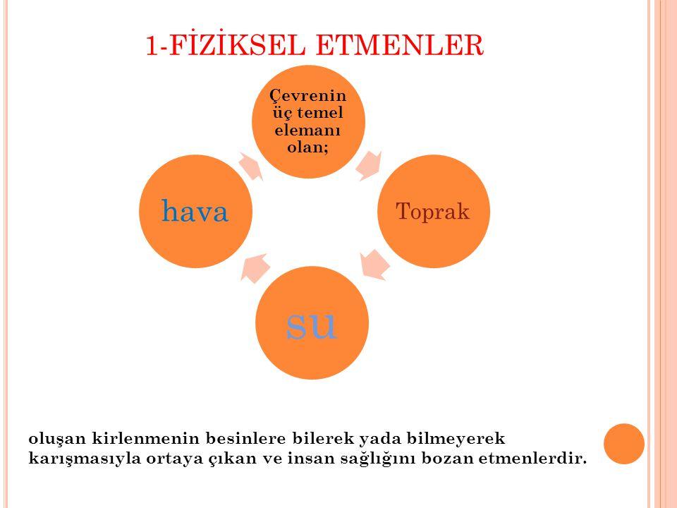 Çevrenin üç temel elemanı olan;