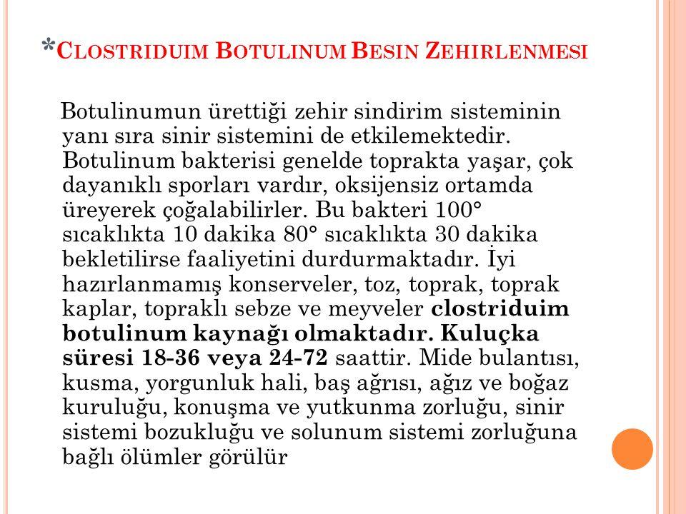 *Clostriduim Botulinum Besin Zehirlenmesi