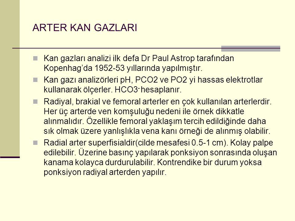 ARTER KAN GAZLARI Kan gazları analizi ilk defa Dr Paul Astrop tarafından Kopenhag'da 1952-53 yıllarında yapılmıştır.