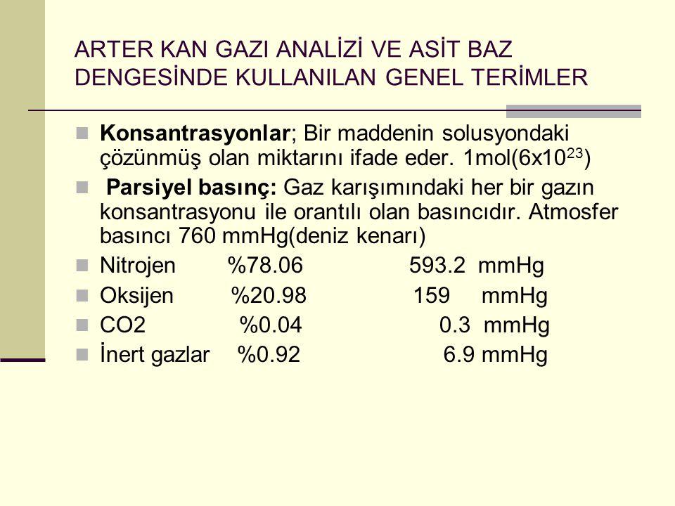ARTER KAN GAZI ANALİZİ VE ASİT BAZ DENGESİNDE KULLANILAN GENEL TERİMLER