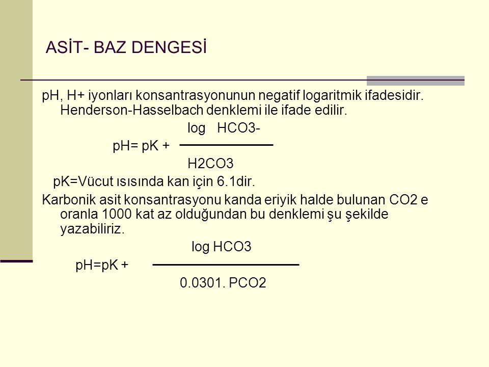 ASİT- BAZ DENGESİ pH, H+ iyonları konsantrasyonunun negatif logaritmik ifadesidir. Henderson-Hasselbach denklemi ile ifade edilir.
