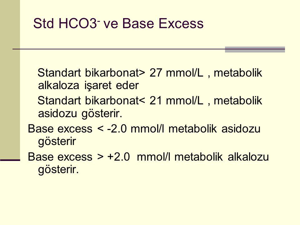 Std HCO3- ve Base Excess Standart bikarbonat> 27 mmol/L , metabolik alkaloza işaret eder.