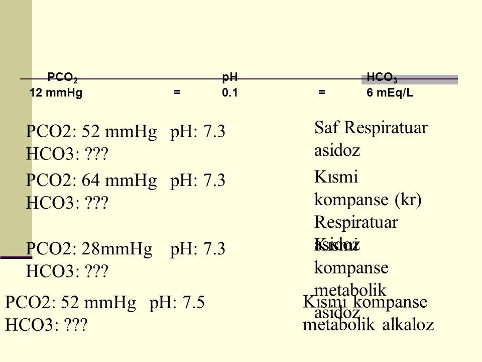 Saf Respiratuar asidoz PCO2: 52 mmHg pH: 7.3 HCO3: