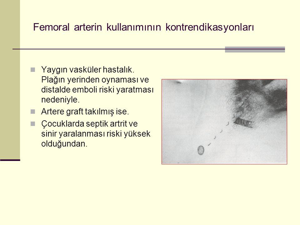 Femoral arterin kullanımının kontrendikasyonları