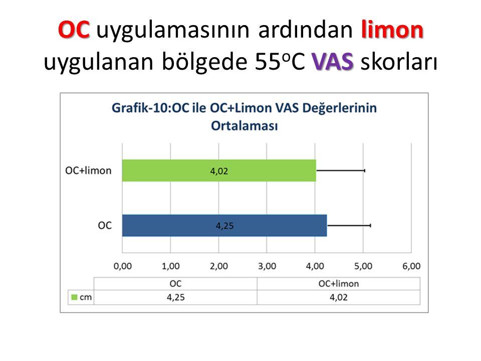 OC uygulamasının ardından limon uygulanan bölgede 55oC VAS skorları