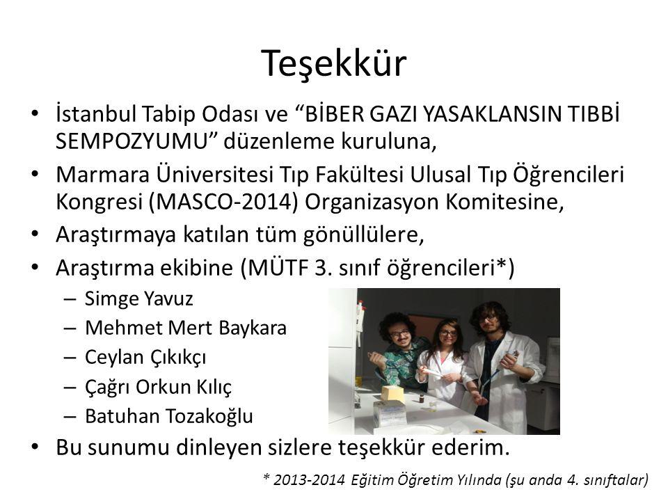 Teşekkür İstanbul Tabip Odası ve BİBER GAZI YASAKLANSIN TIBBİ SEMPOZYUMU düzenleme kuruluna,