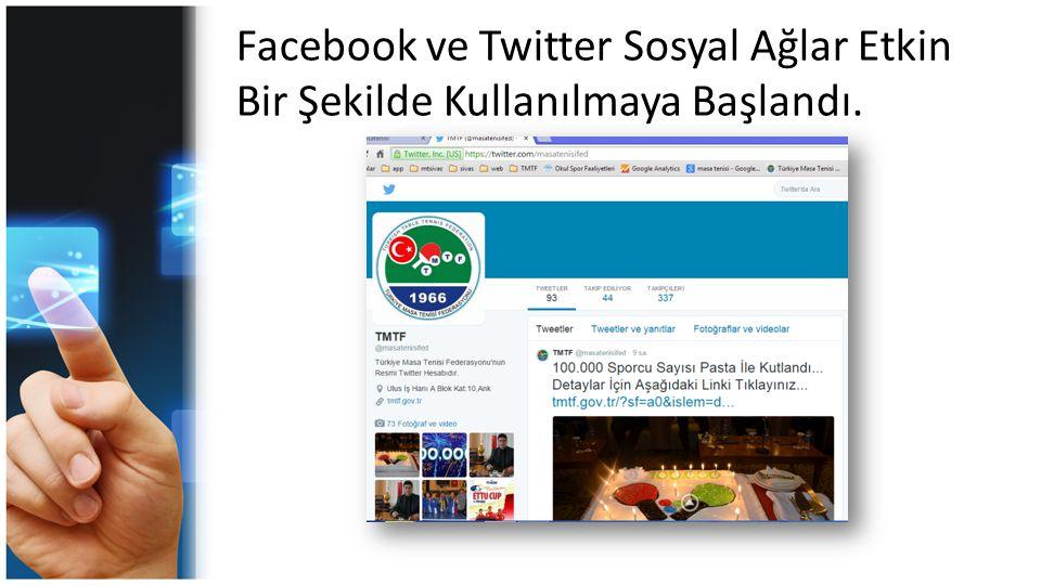 Facebook ve Twitter Sosyal Ağlar Etkin Bir Şekilde Kullanılmaya Başlandı.