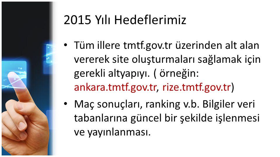 2015 Yılı Hedeflerimiz