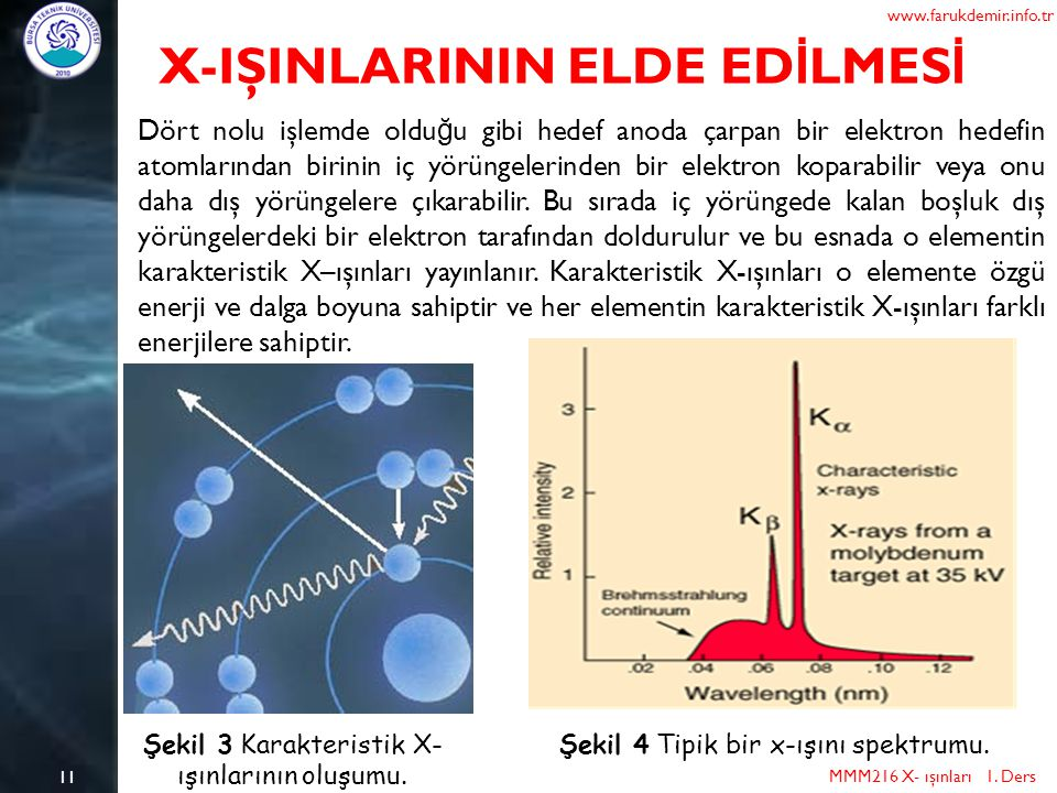 X-IŞINLARININ ELDE EDİLMESİ