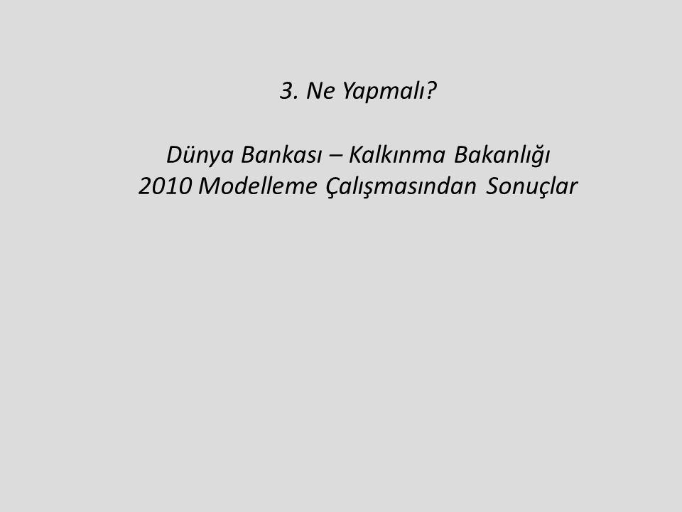 3. Ne Yapmalı Dünya Bankası – Kalkınma Bakanlığı 2010 Modelleme Çalışmasından Sonuçlar