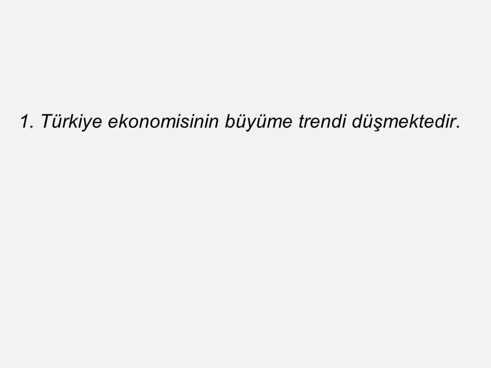 1. Türkiye ekonomisinin büyüme trendi düşmektedir.