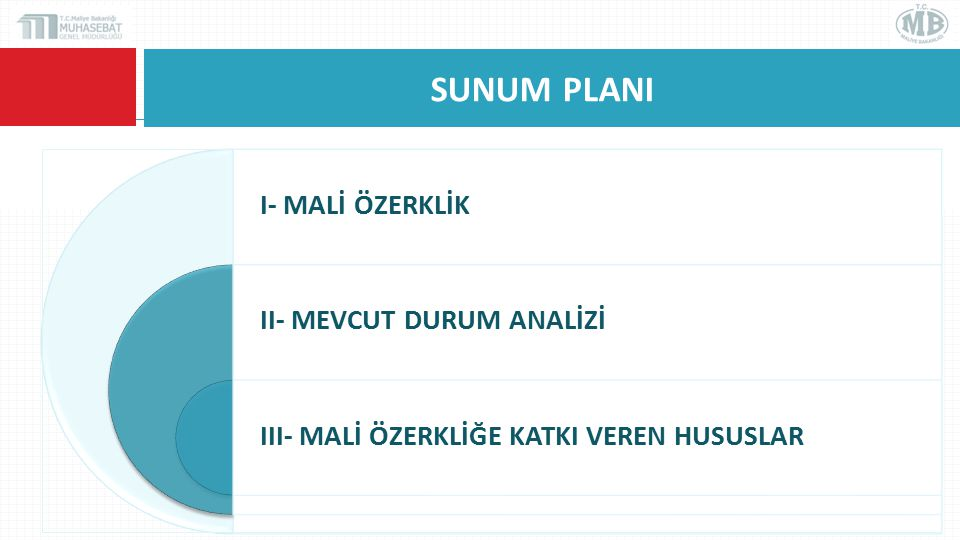 SUNUM PLANI I- MALİ ÖZERKLİK II- MEVCUT DURUM ANALİZİ
