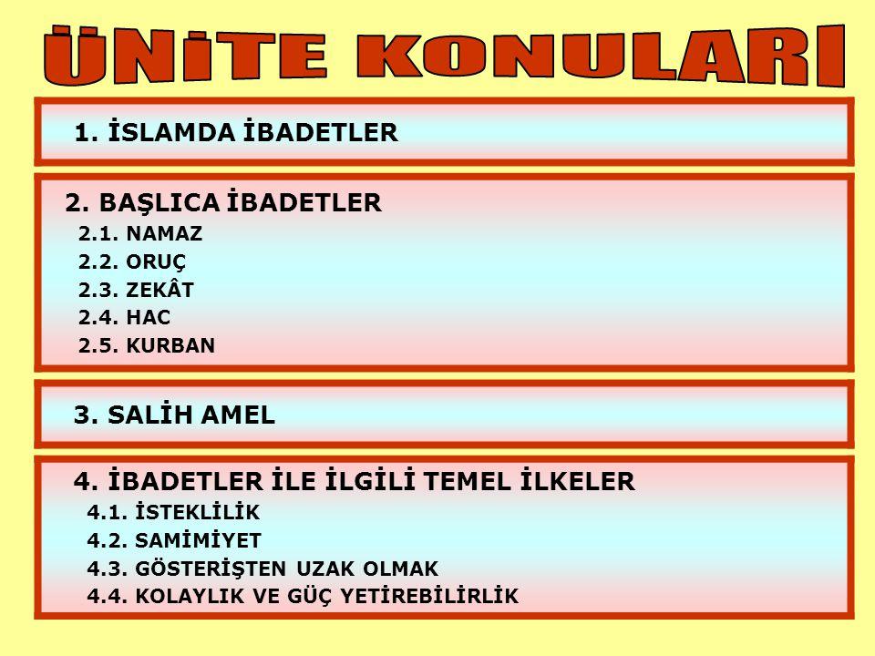 ÜNİTE KONULARI 2. BAŞLICA İBADETLER 1. İSLAMDA İBADETLER 3. SALİH AMEL