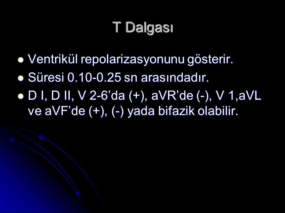 T Dalgası Ventrikül repolarizasyonunu gösterir.