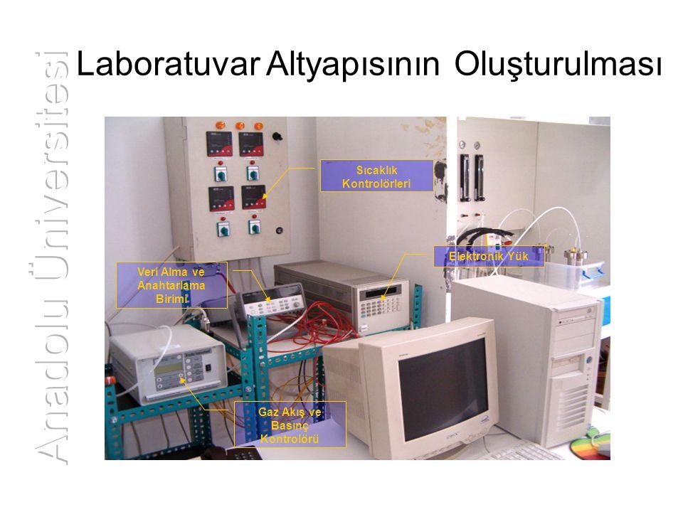 Anadolu Üniversitesi Laboratuvar Altyapısının Oluşturulması