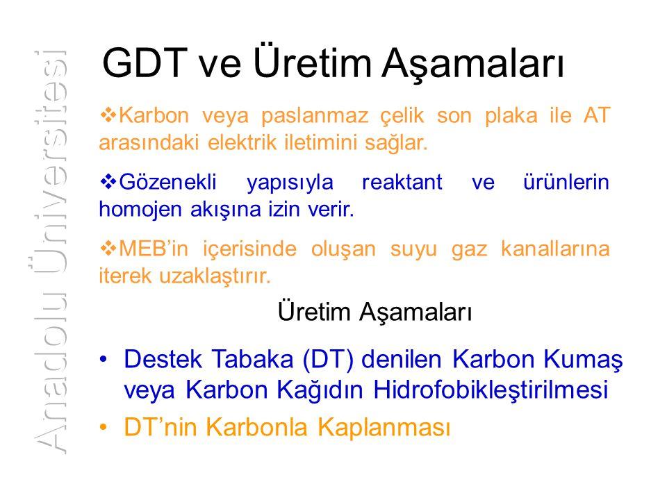 GDT ve Üretim Aşamaları