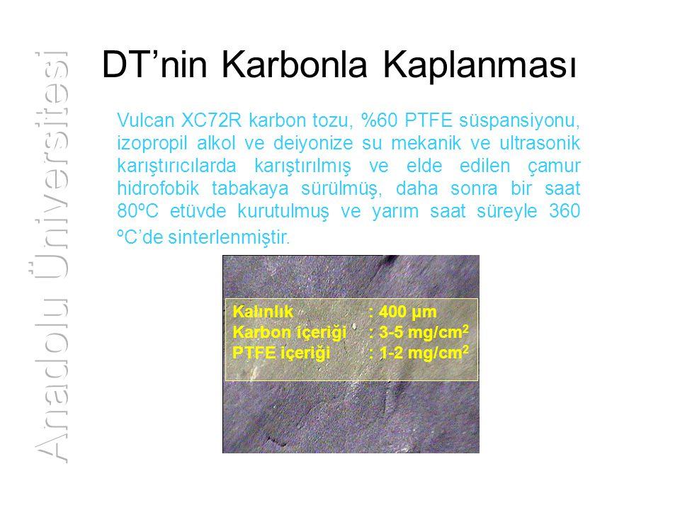 DT'nin Karbonla Kaplanması