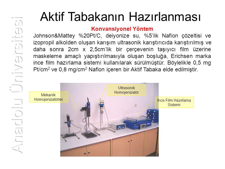 Anadolu Üniversitesi Aktif Tabakanın Hazırlanması Konvansiyonel Yöntem