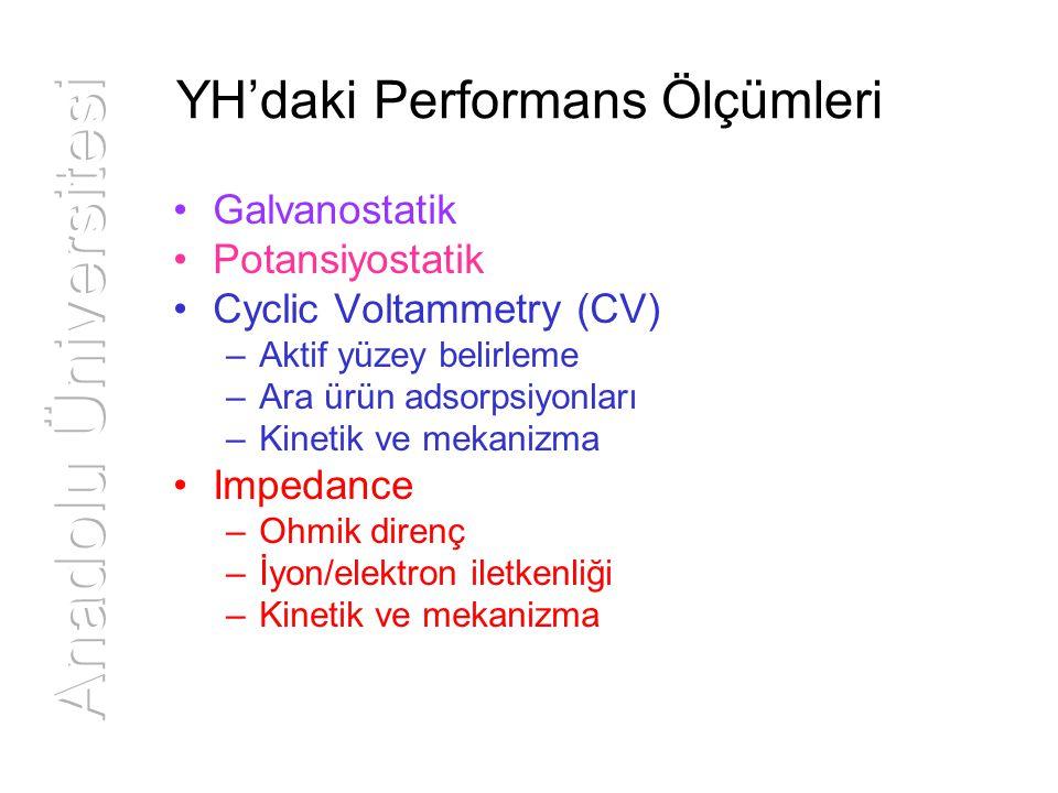 YH'daki Performans Ölçümleri