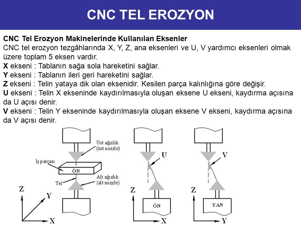 CNC TEL EROZYON CNC Tel Erozyon Makinelerinde Kullanılan Eksenler