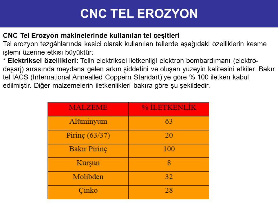 CNC TEL EROZYON CNC Tel Erozyon makinelerinde kullanılan tel çeşitleri