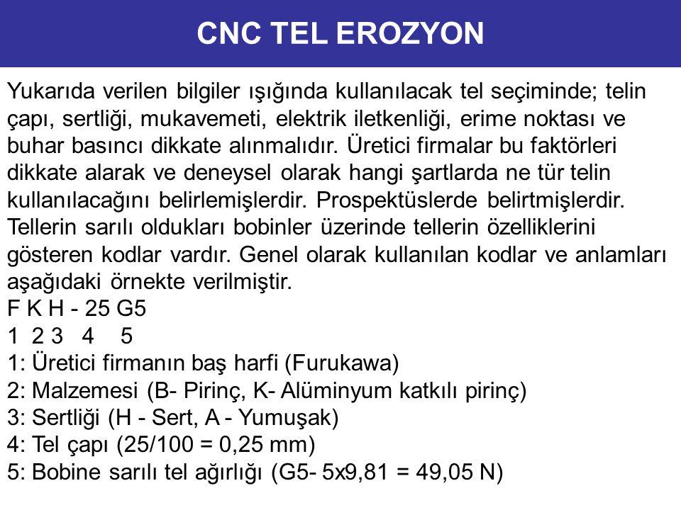 CNC TEL EROZYON