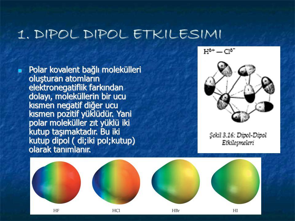 1. DIPOL DIPOL ETKILESIMI