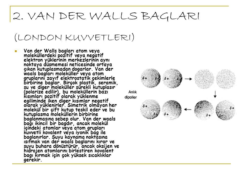 2. VAN DER WALLS BAGLARI (LONDON KUVVETLERI)
