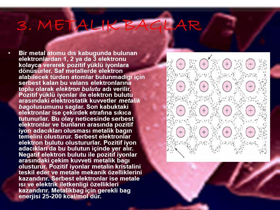 3. METALIK BAGLAR
