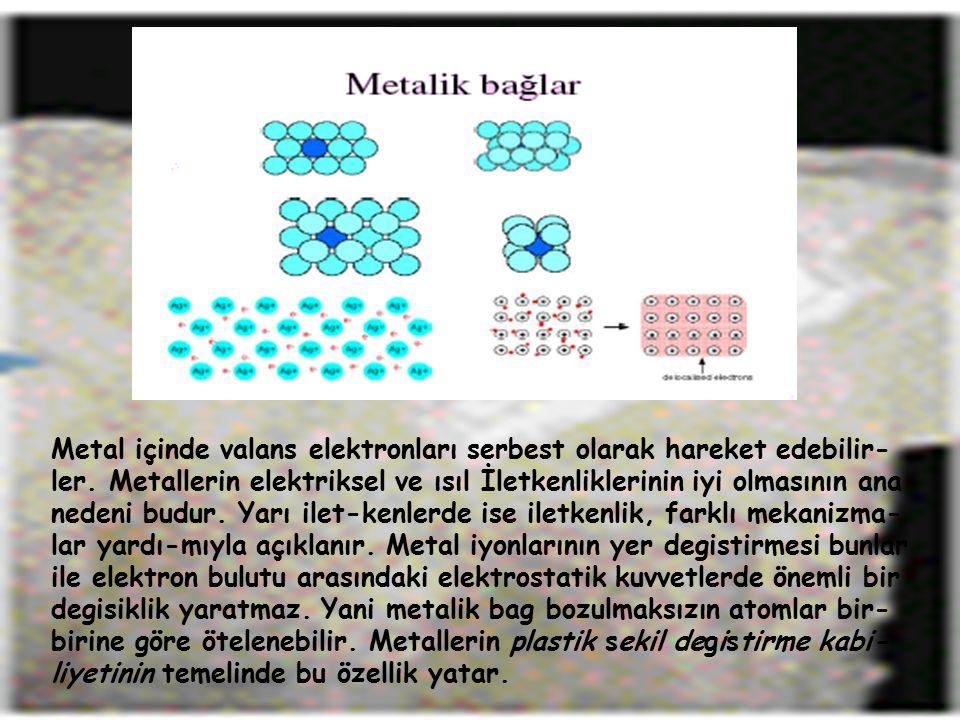 Metal içinde valans elektronları serbest olarak hareket edebilir-ler