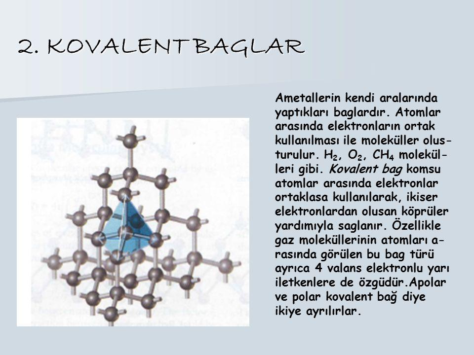 2. KOVALENT BAGLAR