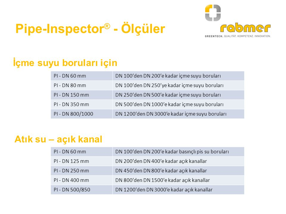 Pipe-Inspector® - Ölçüler