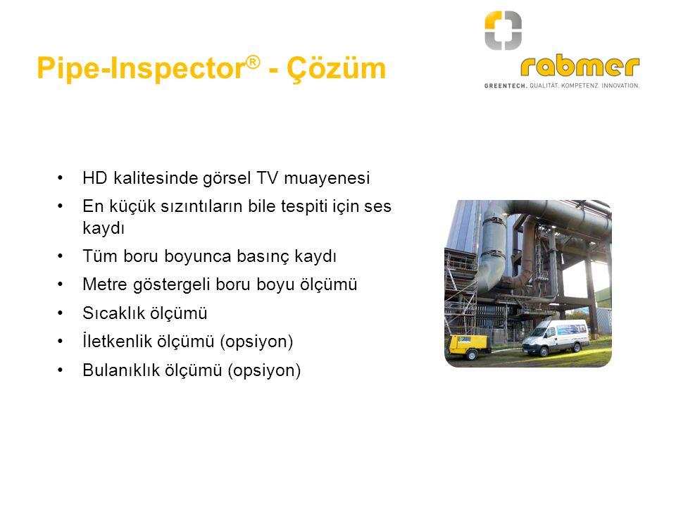 Pipe-Inspector® - Çözüm