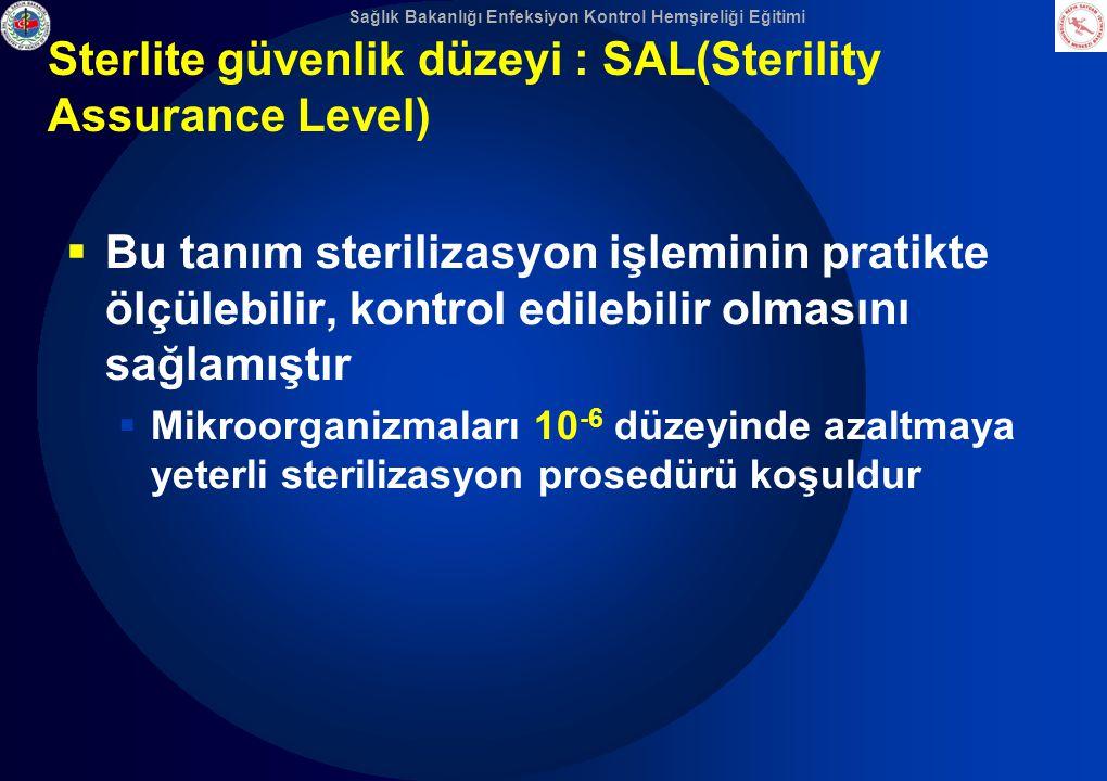 Sterlite güvenlik düzeyi : SAL(Sterility Assurance Level)