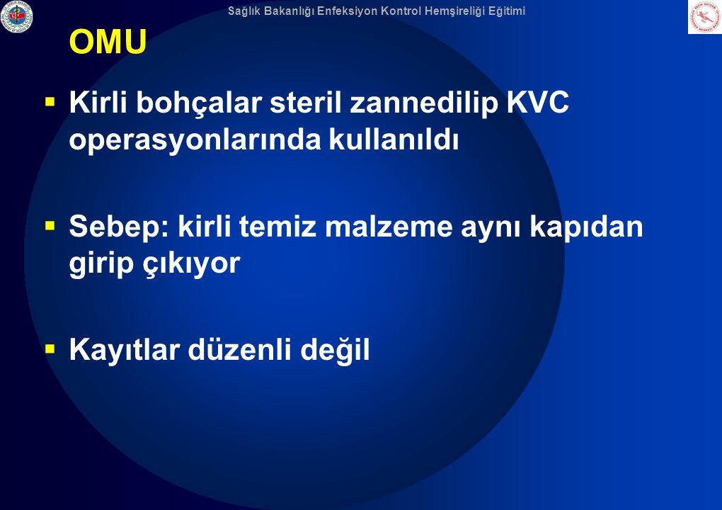 OMU Kirli bohçalar steril zannedilip KVC operasyonlarında kullanıldı